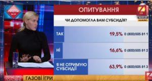 Олена Живко: Народ за народне добро не повинен платити втридорога